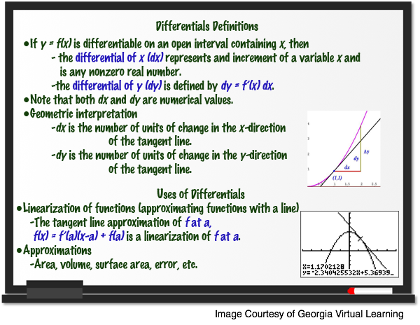 Differentials Definitions If y equals f of x is differentiable on an open interval containing x, then the differential of x (dx) represents and increment of a variable x and is any nonzero real number. The differential of y (dy) is defined by dy equals f prime of x dx Note that both dx and dy are numerical values. Geometric interpretation Dx is the number of units of change in the x-direction of the tangent line Dy is the number of units of change in the y-direction of the tangent line Uses of Differentials Linearization of functions (approximating functions with a line) The tangent line approximation of f at a. F of x equals f prime of a times x minus a plus f of a is a linearization of f at a. Approximations- Area, volume, surface area, error, etc.