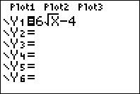 Graphing calculator screen shown. In Plot , it has y 1 is equal to 6 times square root x minus 4. In zoom menu go to 4: Z deximal Then on the graph screen it traces to x = 1 and y = 2